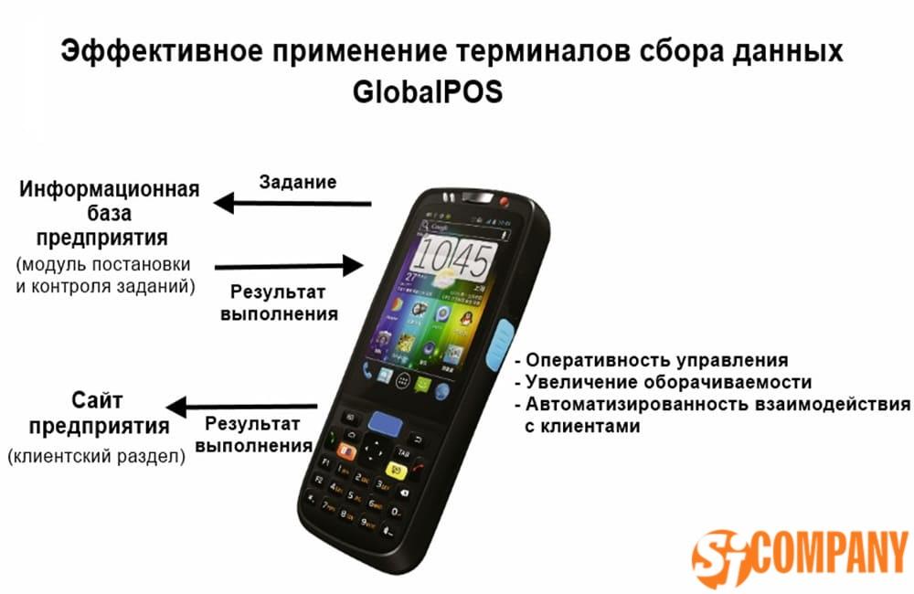 Терминалы сбора данных GlobalPos