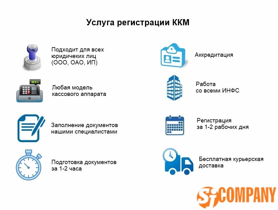 Регистрация ККМ в налоговой инспекции