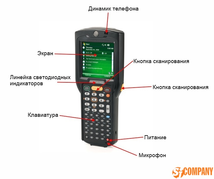 Терминал сбор данных SYMBOL MC3100