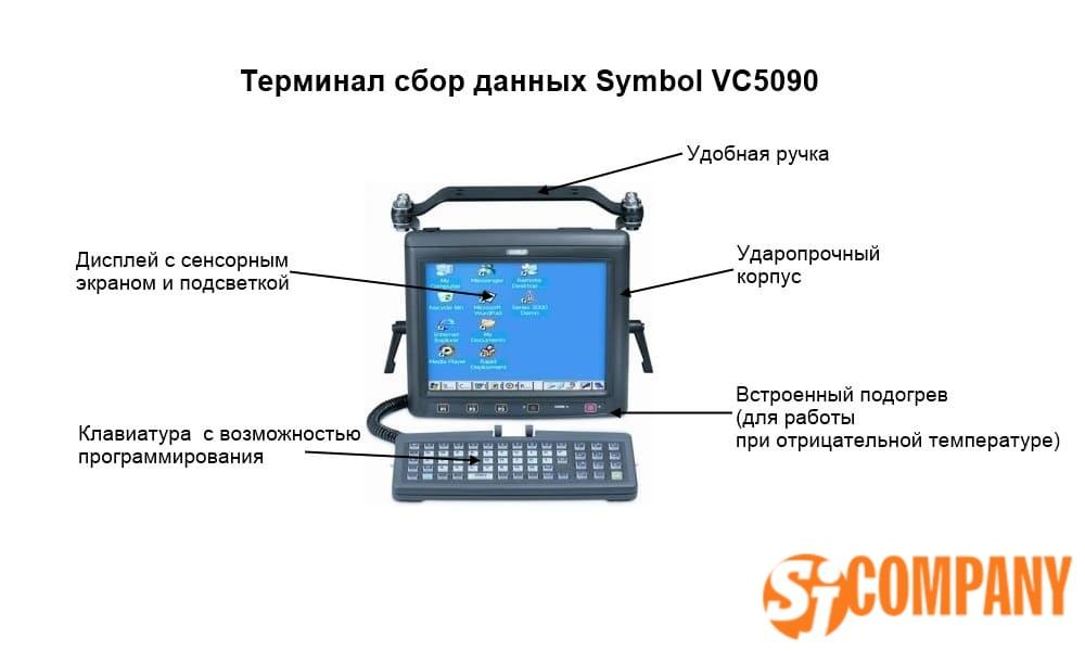 Терминал сбор данных Symbol VC5090