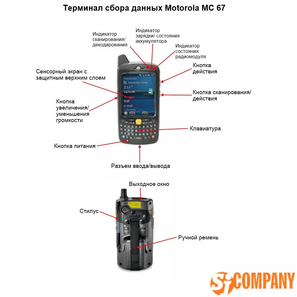 "РўРЎР"" Motorola MC 67"