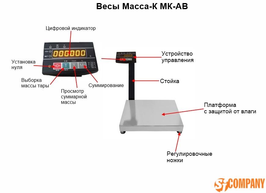 Весы Масса-К МК-AВ