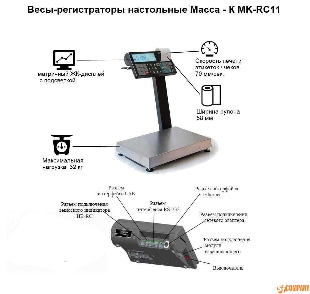 mk-rc 11