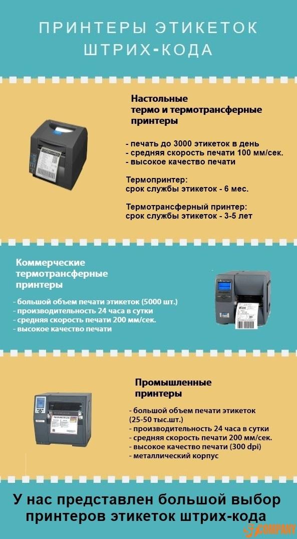 �нфографика принтеры этикеток штрих кода
