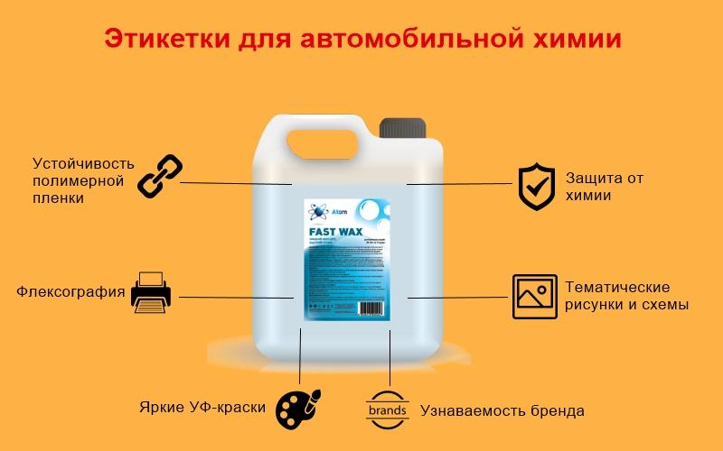 Этикетки для автомобильной химии