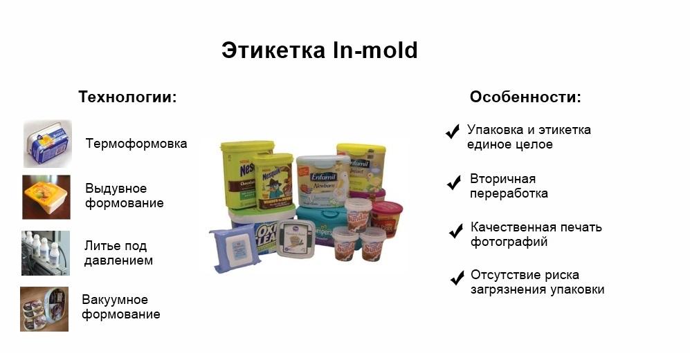 Этикетки In-mold