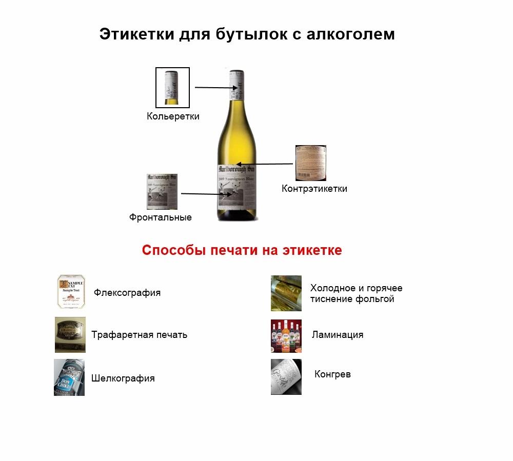 Этикетки для бутылок с алкоголем
