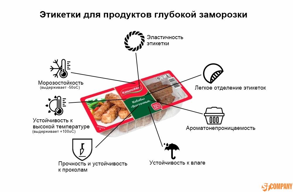Этикетки для продуктов глубокой заморозки