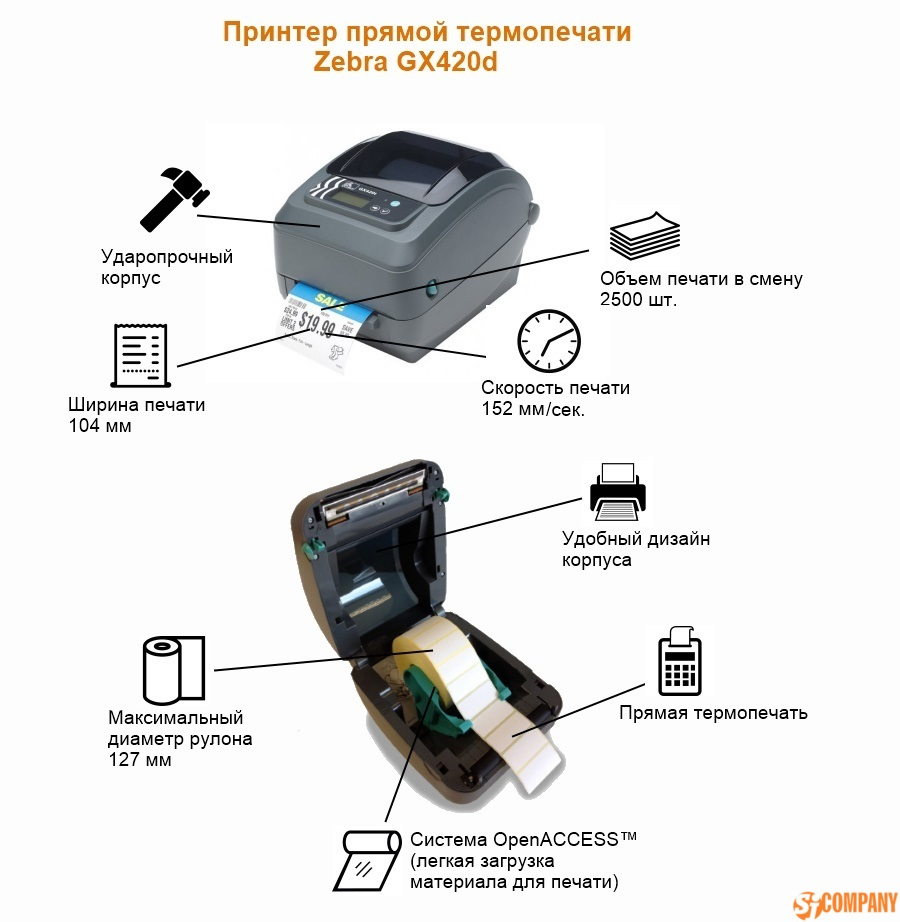 Принтер этикеток GX420d