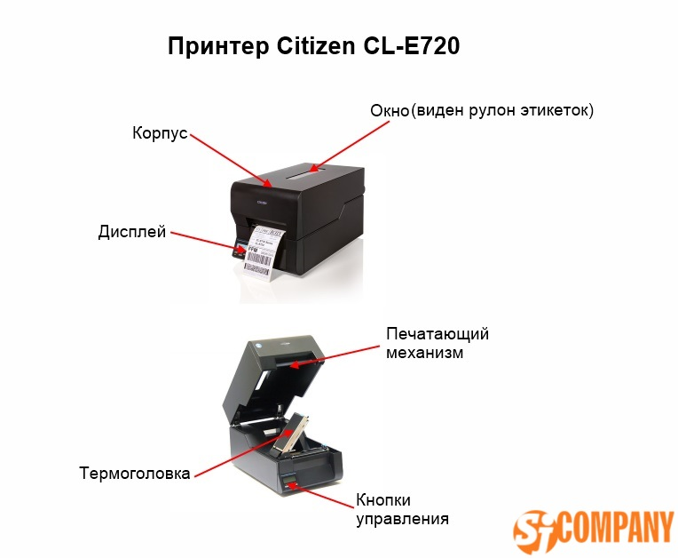 инфографика Citizen CL-E720