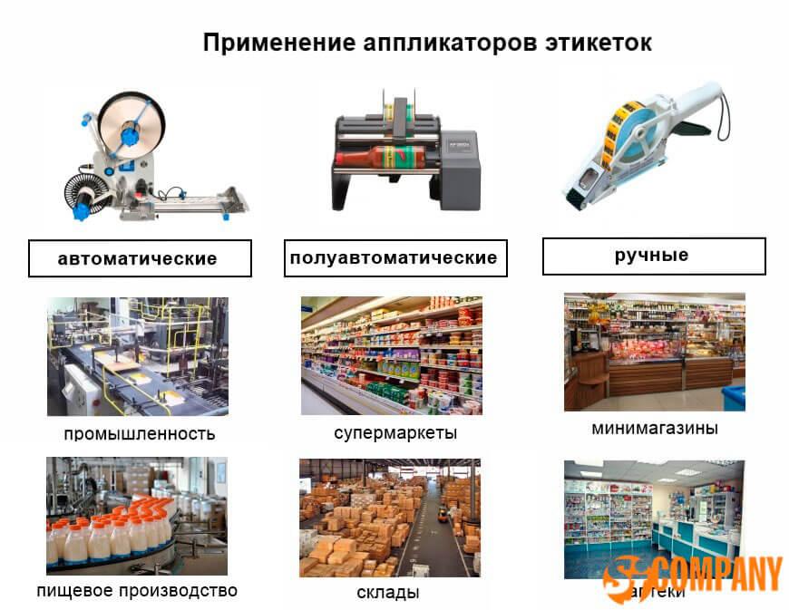 Производство этикетки пластик