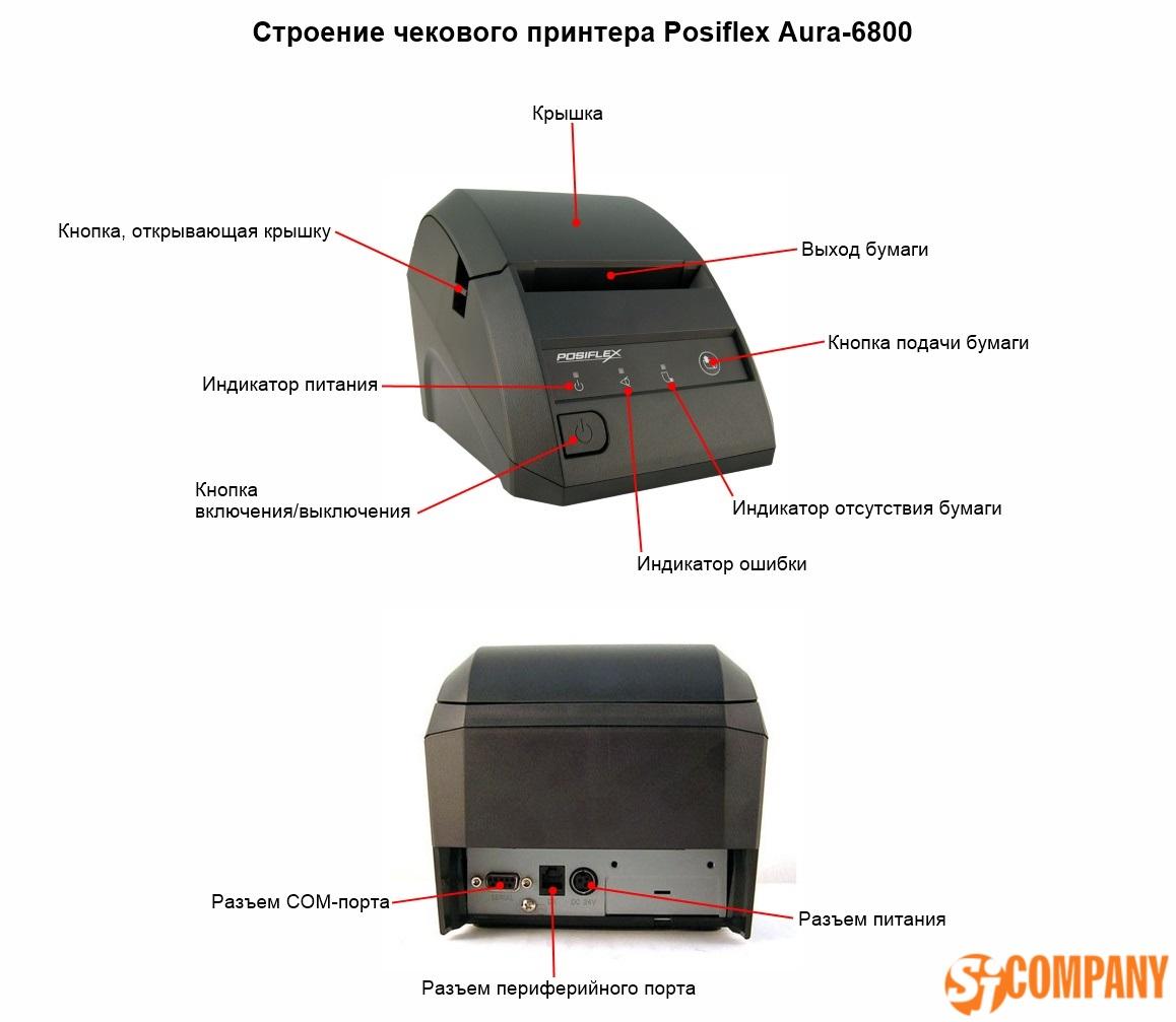 posiflex pp6800 usb driver for windows 7