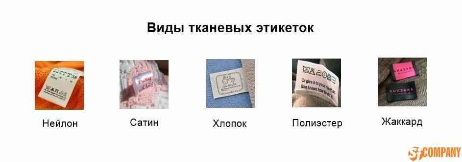 Производство этикеток тверь